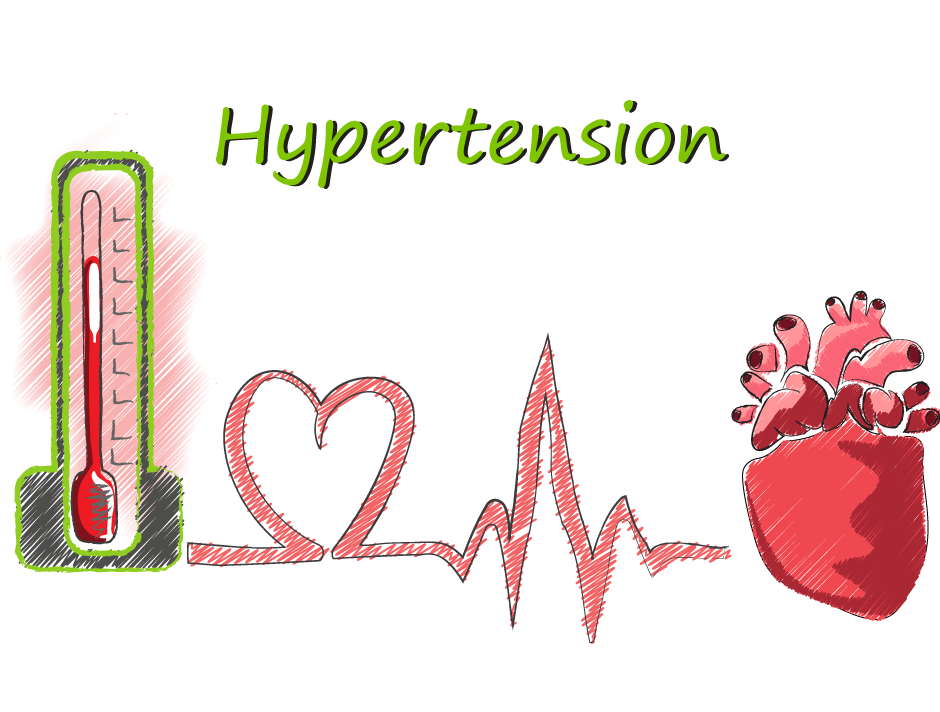 Hypertension – What is it and How Can it Affect You?